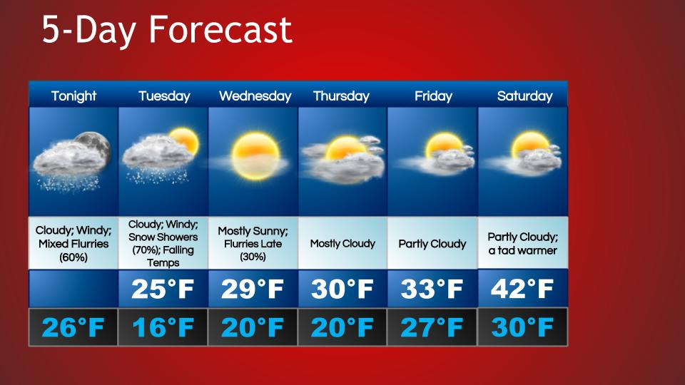 some snow chances  but a slight warm up is also coming this weekend  u2013 cardinal weather service