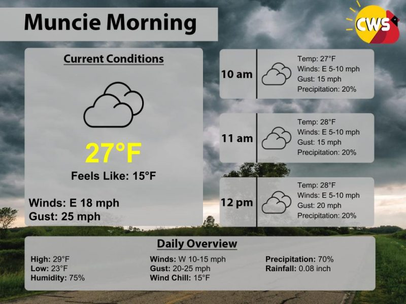 Cold Morning Expected, Prelude to Snow Showers