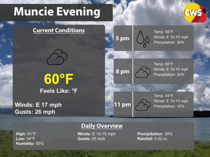 Fall-like Conditions Continue Tonight