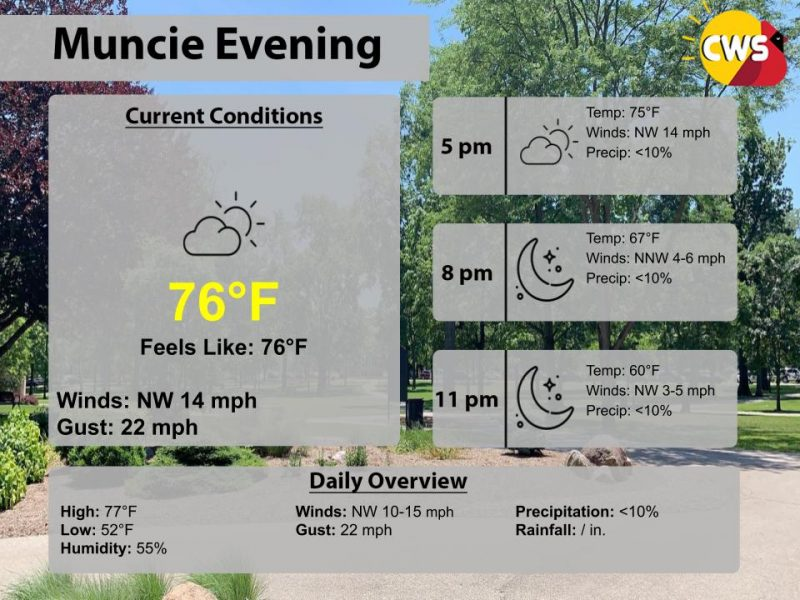 Cool conditions ahead for tonight