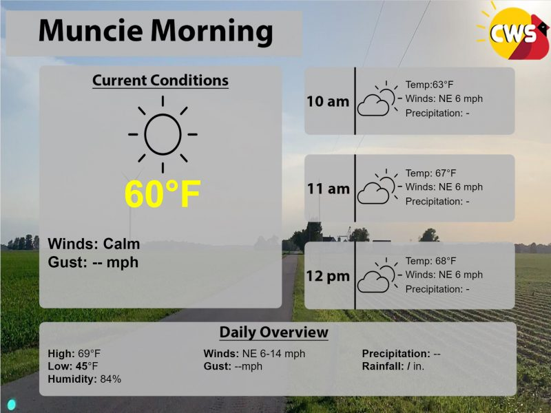 Cool, Partly Sunny Morning