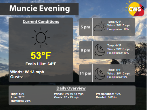 Chilly Evening Ahead
