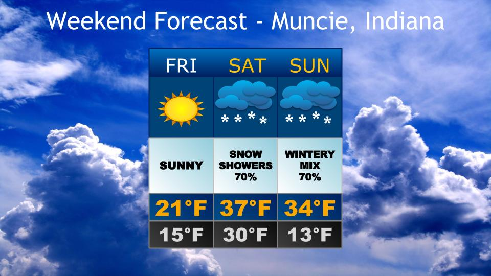 Snow for the First Weekend in February!