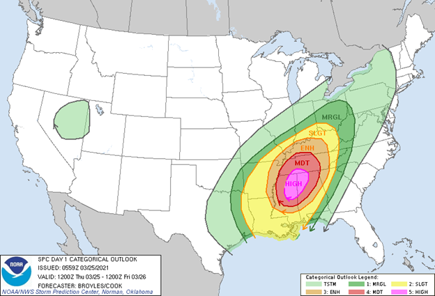 March 25th Tornados